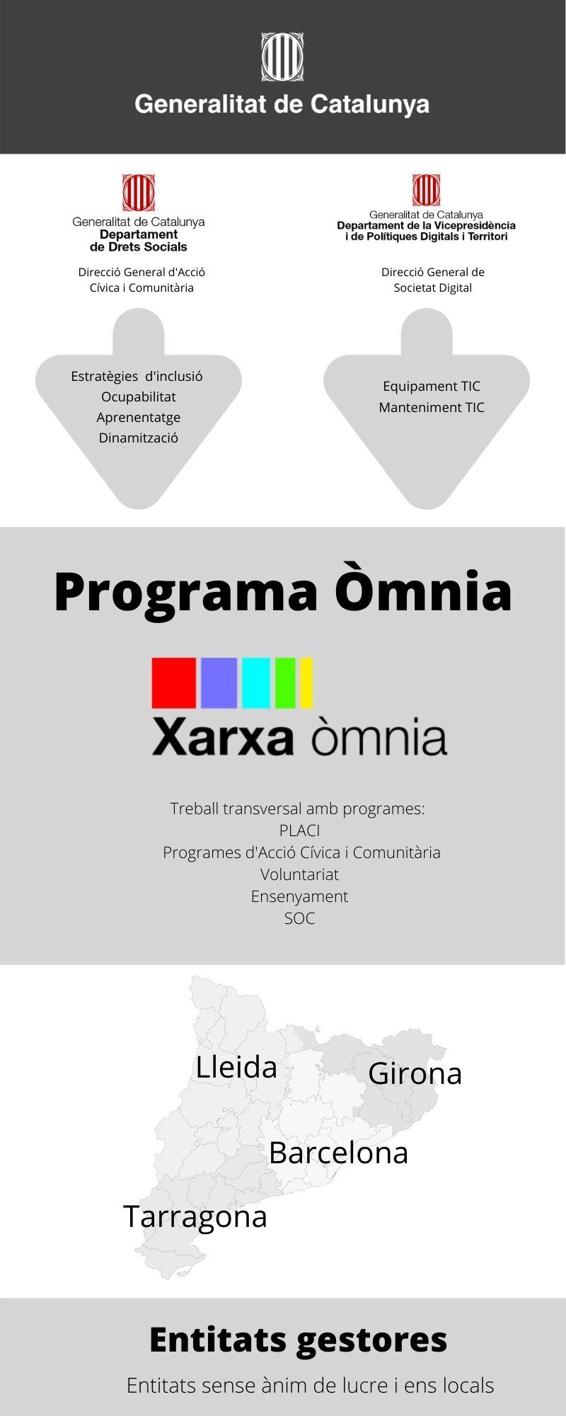 infografia-programaomnia-web_0.png