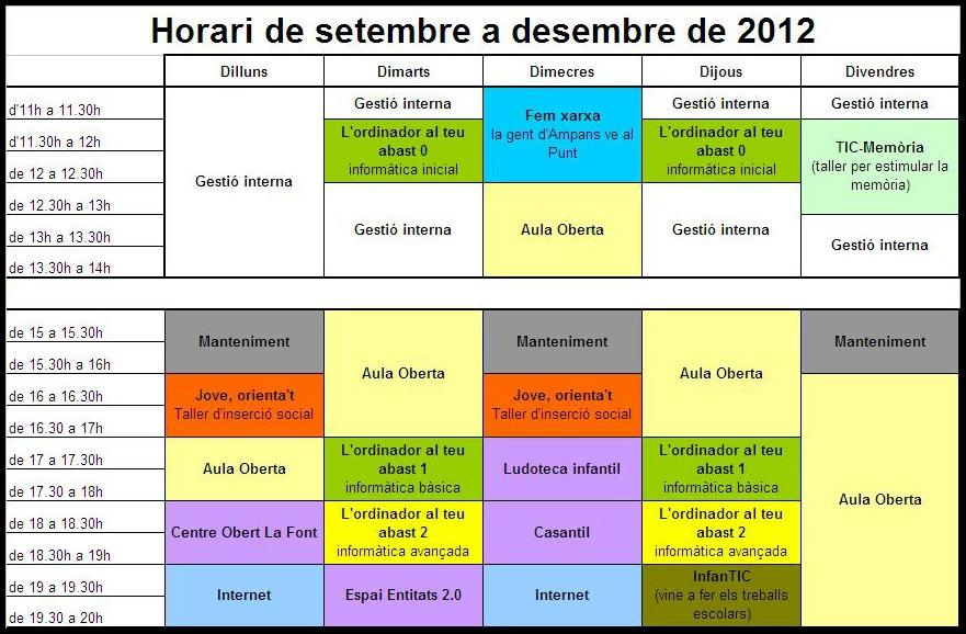 horari del Punt Òmnia AV Font dels Capellans