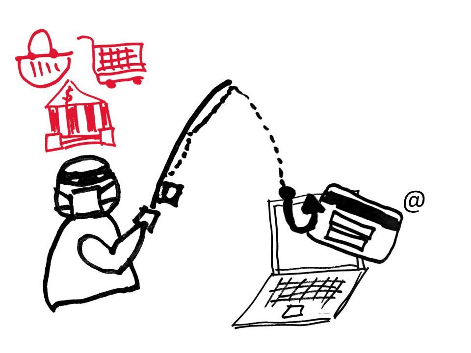 Dibuix que representa el phishing informàtic