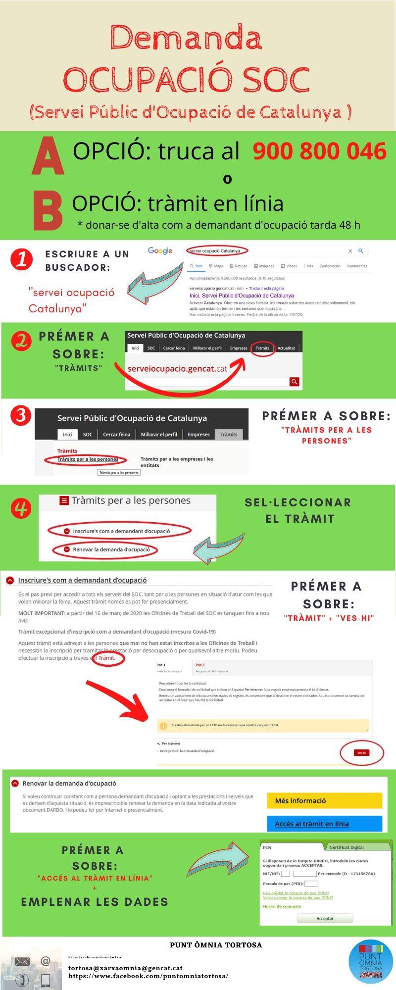 Infografia sobre com inscriure's com a demandant d'ocupació al SOC