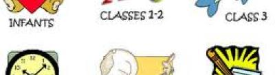 Classes d'iniciació a l'anglés